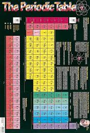 Periodic Table Chart Pdf Download Free The Periodic Table Wall Chart Pdf Download Seanfields