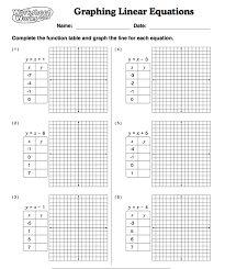task three try these more complicated function tables