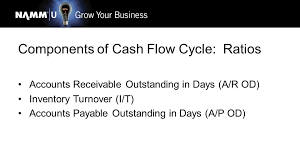 Accounting Flowchart Template Classy Accounts Receivables Process Flow Chart Inspirational Process Flow