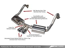 awe tuning porsche 981 boxster s performance exhaust awe tuning