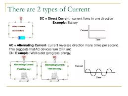 direct current examples. intensity; 6. there are 2 types of current dc direct examples d