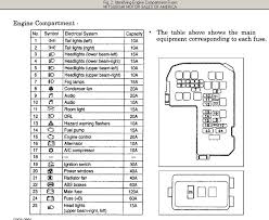 2002 mitsubishi mirage radio wiring diagram images 2014 fuse box diagram mitsubishi printable wiring diagrams