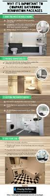 bathroom renovations sydney 2. Why It\u0027s Important To Compare Bathroom Renovation Packages Infographic Renovations Sydney 2