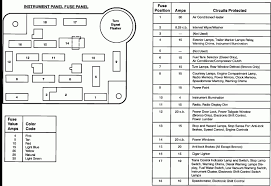 2007 ford f150 fuse box layout wiring diagrams discernir net 2006 f150 fuse box under hood at 06 F150 Fuse Box Location