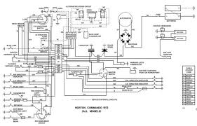 trying to revive a roadster norton commando classic 1972 diagram but same wiring for 73 74 models