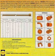 uPVC Electrical Conduit Pipes and Fittings Specifications