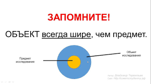 Урок Определяем объект и предмет  Определяем объект и предмет