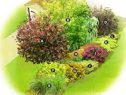 Small Picture Garden Design Garden Design with Cottage Garden Bed Design PDF
