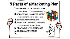 small business plan outline marketing strategy planning template pdf word documents software