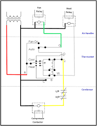 hot air furnace low voltage wiring noticeable diagram apoundofhope pool transformer wiring diagram at Intermatic Px300 Wiring Diagram