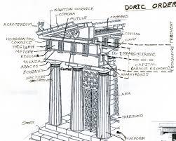 doric order essay great art elements of design watts up that enter essay service great art elements of design watts up that enter essay service