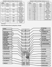 2001 buick lesabre stereo wiring diagram freddryer co 2000 buick lesabre fuse box diagram buick lesabre fuse box diagram amazing radio wiring present portrait