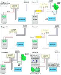 wiring diagram for humidifier house wiring diagram symbols \u2022 Aprilaire 600 Wiring Diagram at Carrier Humidifier Wiring Diagram