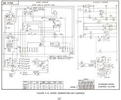 diesel generator starter wiring diagram top automatic transfer diesel generator starter wiring diagram brilliant onan generator remote start wiring diagram zookastar rh zookastar