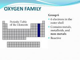 The Periodic Table (Your new best friend!!) - ppt video online ...