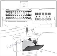 saab 9 3 2003 2014 < fuse box diagram trunk fuse box convertible trunk fuse box diagram convertible saab 9 3