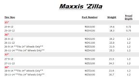 Utv Wheel Weight Chart Atv Tire Weights Chart Www Bedowntowndaytona Com