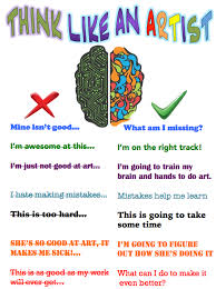 Fixed Vs Growth Mindset Chart Princess Artypants Visual Arts In The Pyp Growth Mindset