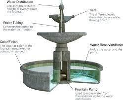 fountains outdoor fountain
