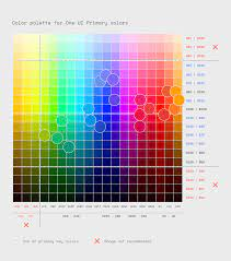 Color system and usage