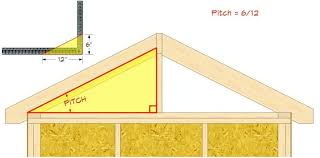 Roof Slope Conversion Chart Roof Pitch Angle Engineering Feed