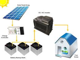 off grid residential solar systems layout components