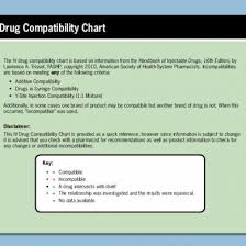 Iv Compatibility Chart Pdf Iv Solutions Reference Chart Uses Effects Q6ngmprg70nv
