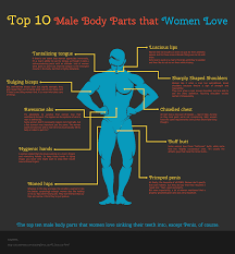 As of 2017, 37% of new hires are. Top 10 Body Parts That Women Love Visual Ly