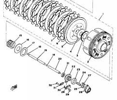 improvements the thrust bearing has a washer on both sides of it the manual and even yamaha s parts book shows only one but there should be two