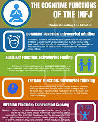 infj personality infj jungian personality type pewtube