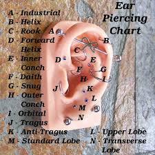 Ear Piercing Chart