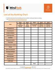 Lost At Sea Ranking Chart Coast Guard Teambuildingexercisesworksheet Lost At Sea Ranking Chart