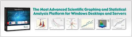 Sigmaplot Scientific Data Analysis And Graphing Software