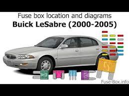 fuse box location and diagrams buick 2000 Pontiac Bonneville Fuse Diagram 2000 Pontiac Bonneville SLE