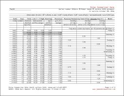 Rolex Year Chart Rolex Watch Weight Chart Bedowntowndaytona Com