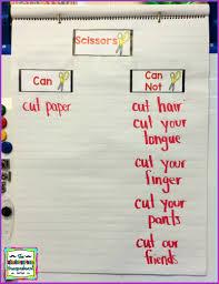 School Supplies Anchor Chart The Kindergarten Smorgasboard