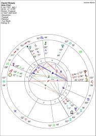 Capricorn Natal Chart David Bowie Astrology The Astrological Portrait Of Ziggy
