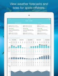 Free Sst Charts Fishtrack Charts Forecasts On The App Store