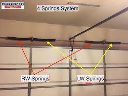 My Garage Door Spring Broke, What Should I Do? |