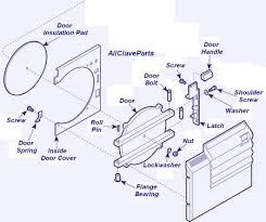 midmark m11 door spring midmark part 050 2347 00 mis076 816 midmark m11 autoclave door assembly