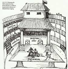 Elizabethan Theatre Stage Design The Best Free Elizabethan Drawing Images Download From 9