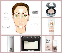 where to apply highlighter take a lighter shade of your original powder put on these places to give your face a glow