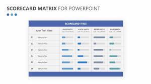 Matrix Chart Powerpoint Scorecard Matrix For Powerpoint Related Templates Internal