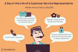 Get Customer Service Jobs Customer Service Representative Job Description
