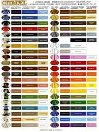 Citadel Paint Chart Pin By William Osaile On Fantasy Miniature Figures