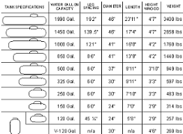 Lp Tank Size Chart Pricing Website