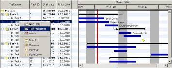 Ssrs Gantt Chart Control Popular Rasci Raci Model Chart Software Downloads