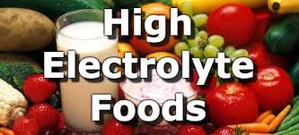 Potassium Food Chart Mg 10 Foods High In Electrolytes