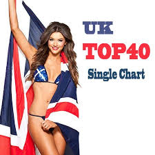 The Official Uk Top 40 Singles Chart Free Download Va The Official Uk Top 40 Singles Chart 06 12 2019