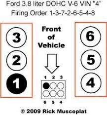 similiar 2002 ford windstar firing order diagram keywords ford windstar 3 0 engine in addition 2001 chevy impala engine diagram